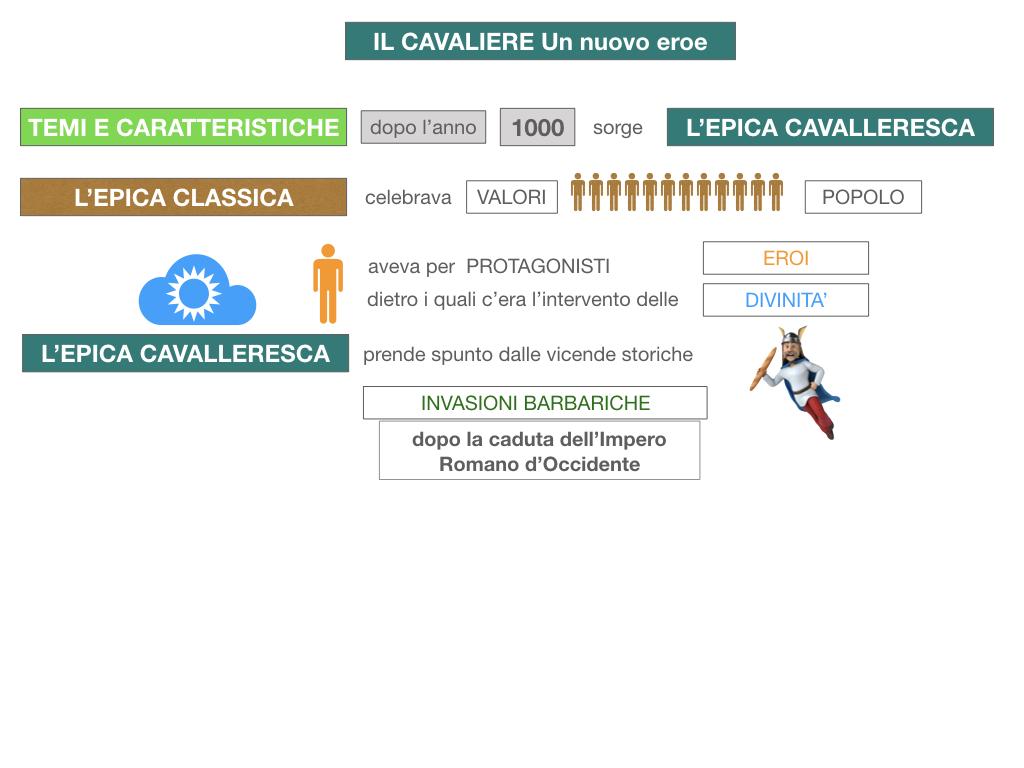 1. EPICA CAVALLERESCA_SIMULAZIONE.015
