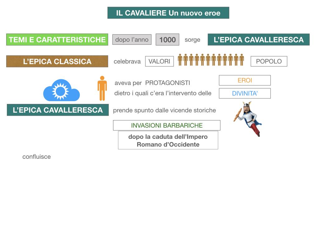 1. EPICA CAVALLERESCA_SIMULAZIONE.016