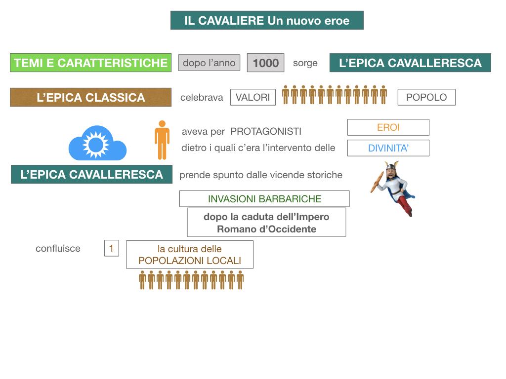 1. EPICA CAVALLERESCA_SIMULAZIONE.017