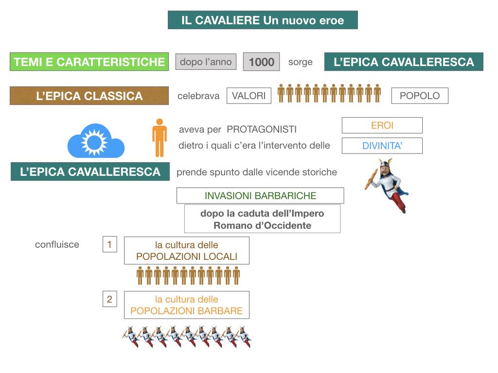 1. EPICA CAVALLERESCA_SIMULAZIONE.018