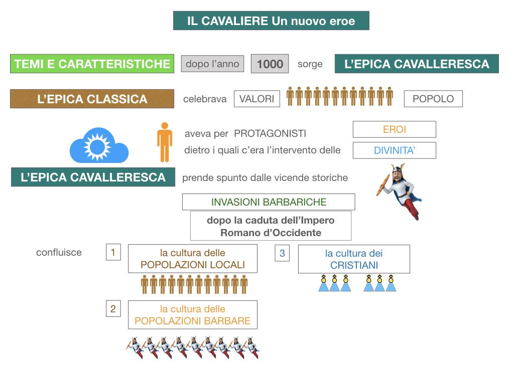 1. EPICA CAVALLERESCA_SIMULAZIONE.019