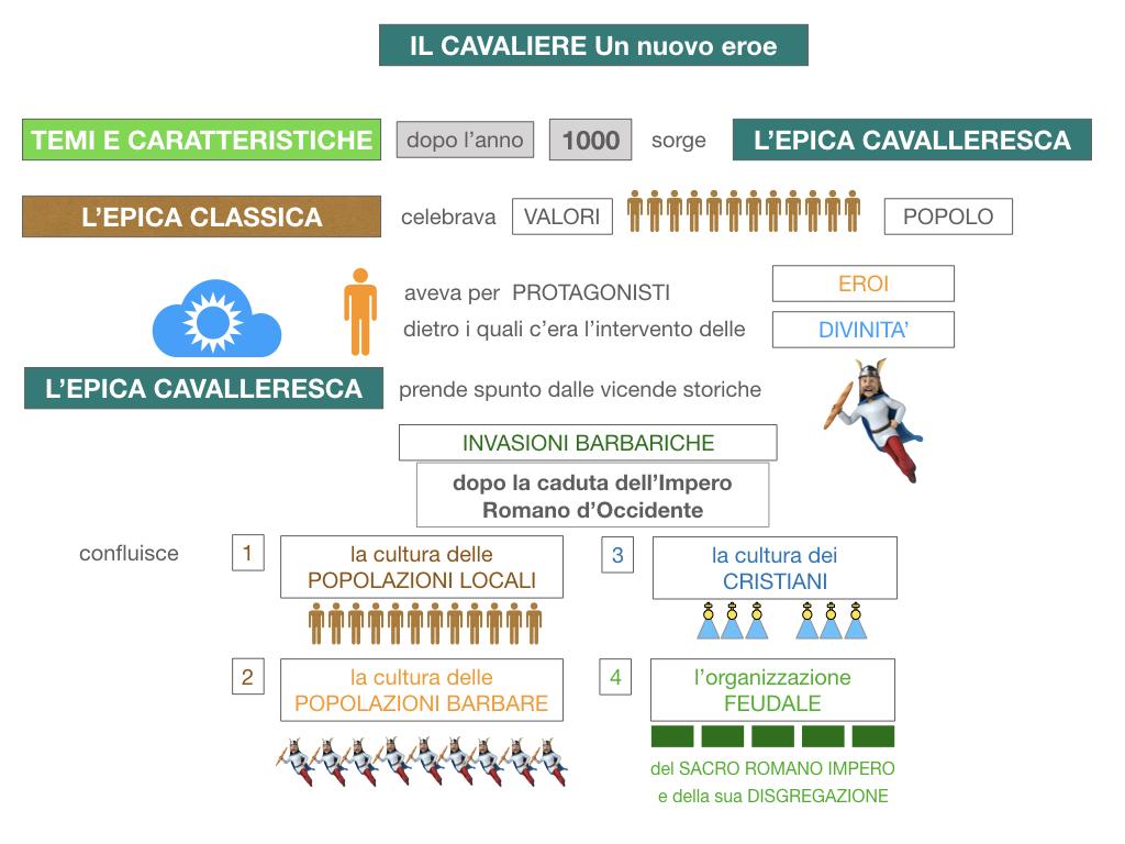 1. EPICA CAVALLERESCA_SIMULAZIONE.020