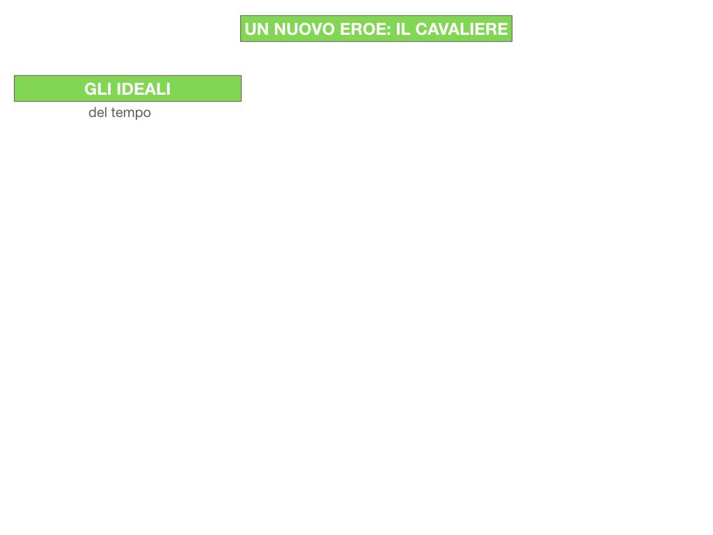 1. EPICA CAVALLERESCA_SIMULAZIONE.022