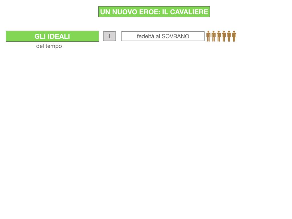 1. EPICA CAVALLERESCA_SIMULAZIONE.023
