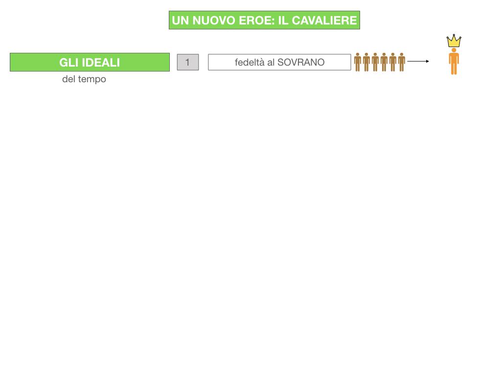 1. EPICA CAVALLERESCA_SIMULAZIONE.024