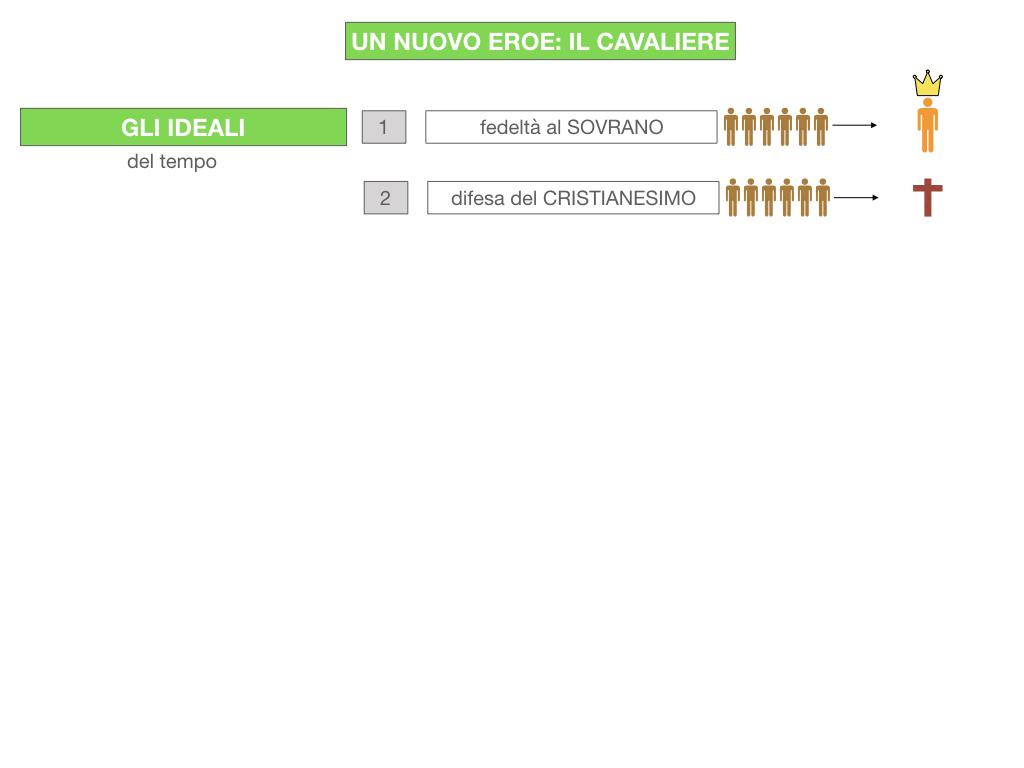 1. EPICA CAVALLERESCA_SIMULAZIONE.026