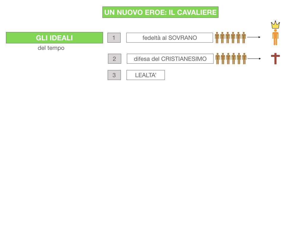 1. EPICA CAVALLERESCA_SIMULAZIONE.027
