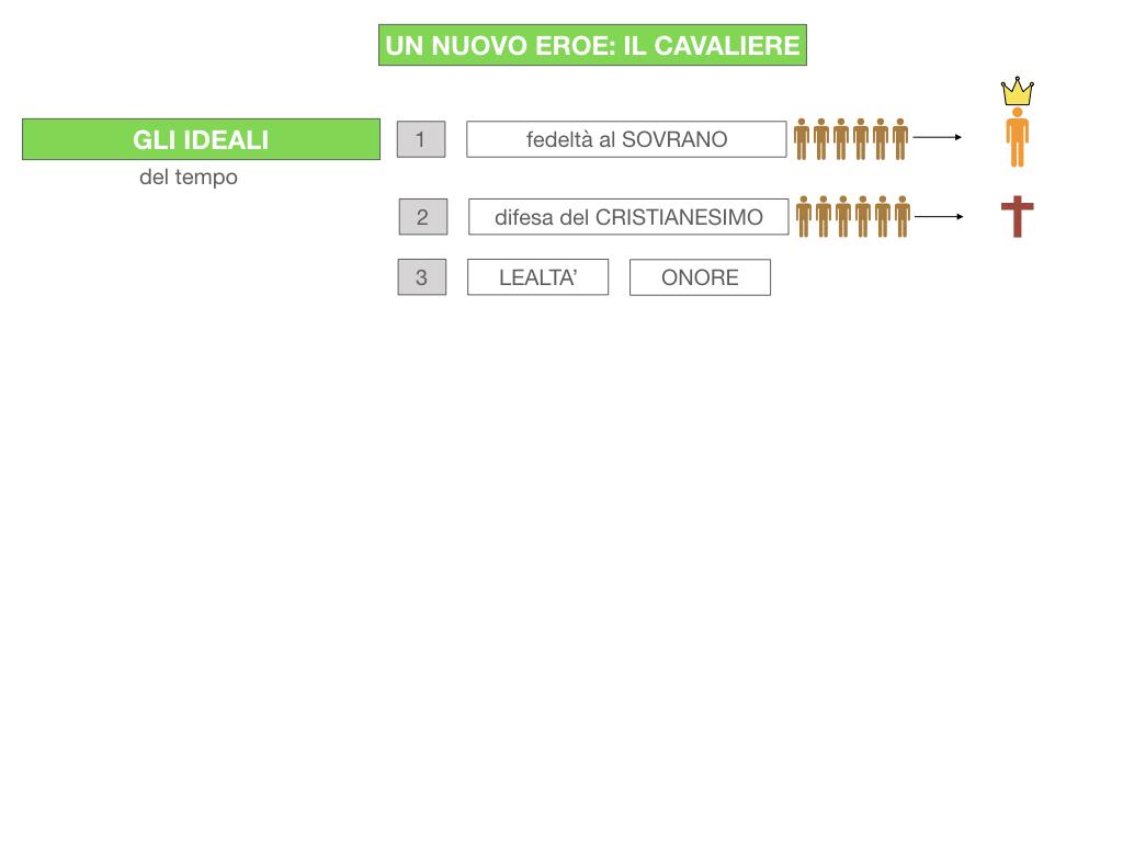 1. EPICA CAVALLERESCA_SIMULAZIONE.028
