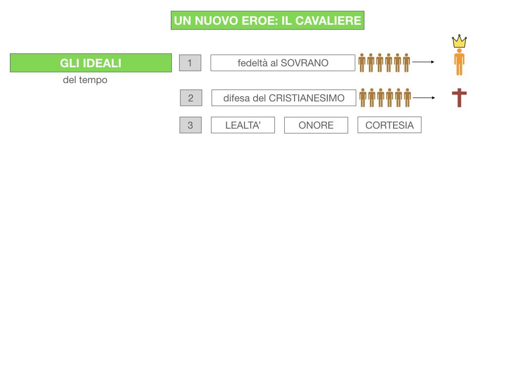 1. EPICA CAVALLERESCA_SIMULAZIONE.029