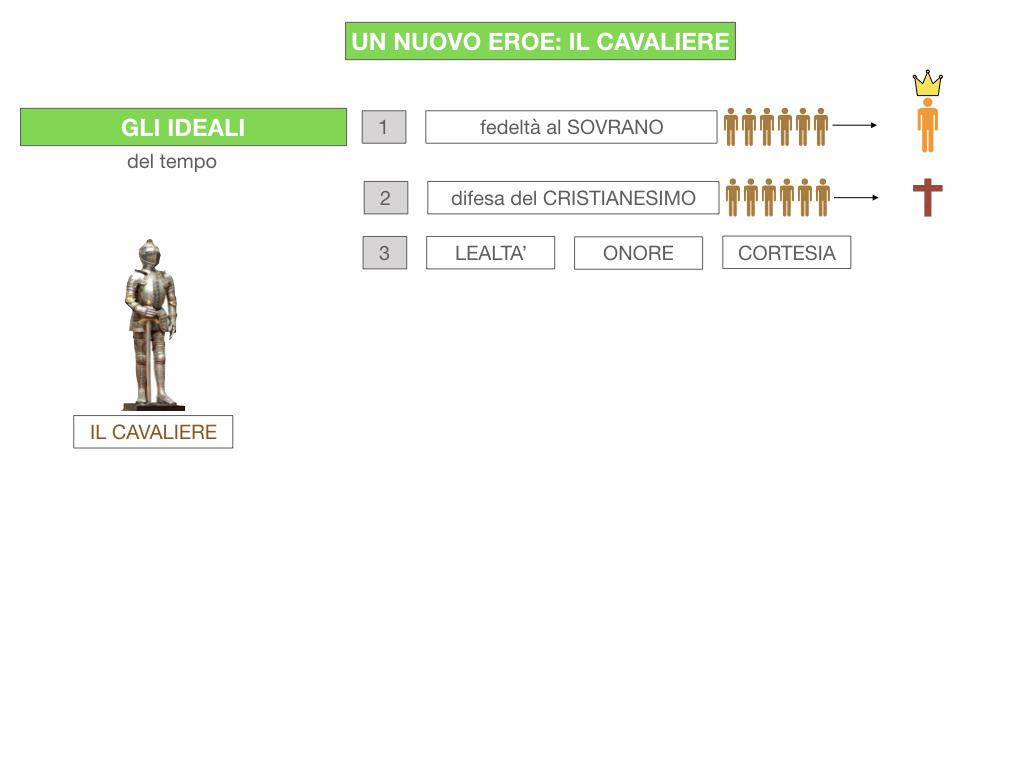 1. EPICA CAVALLERESCA_SIMULAZIONE.030