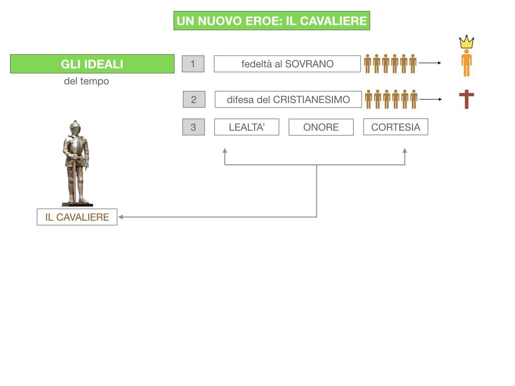 1. EPICA CAVALLERESCA_SIMULAZIONE.031