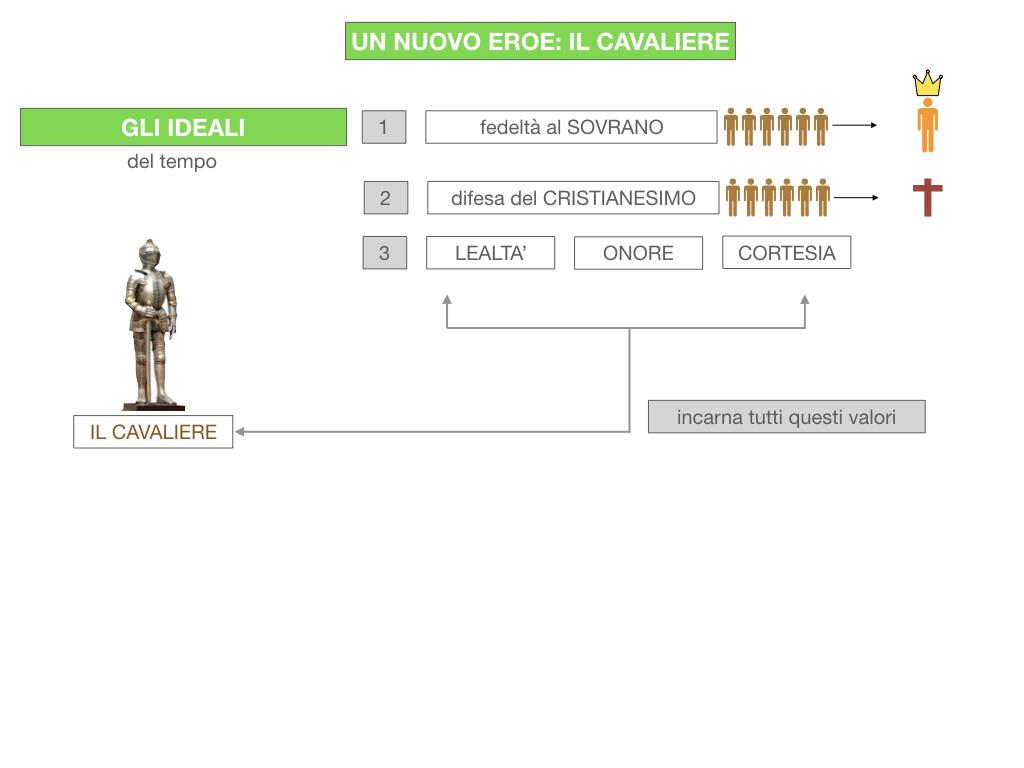 1. EPICA CAVALLERESCA_SIMULAZIONE.032