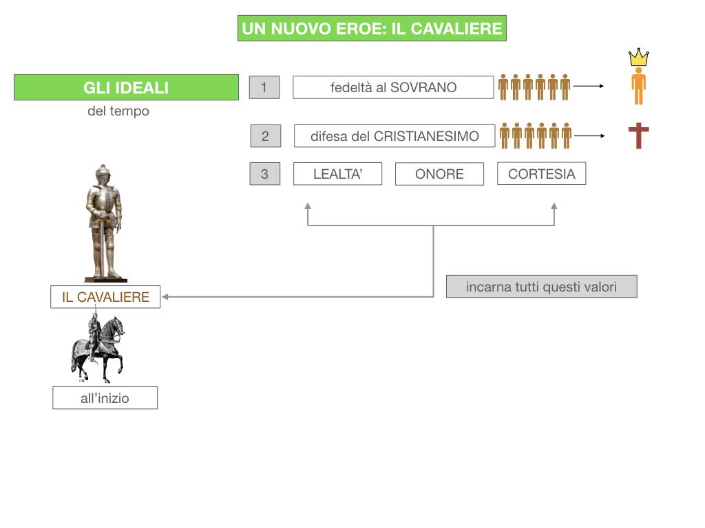 1. EPICA CAVALLERESCA_SIMULAZIONE.033