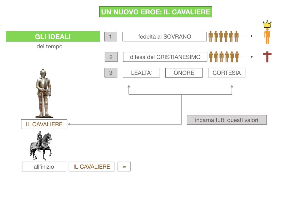 1. EPICA CAVALLERESCA_SIMULAZIONE.034