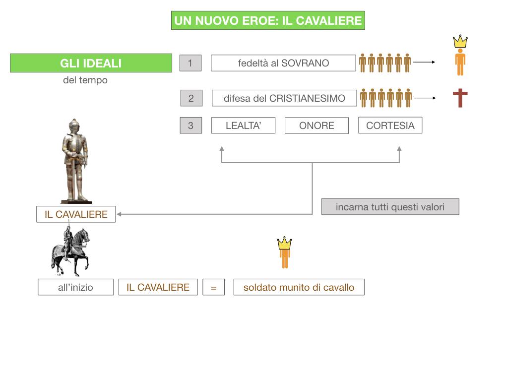 1. EPICA CAVALLERESCA_SIMULAZIONE.035