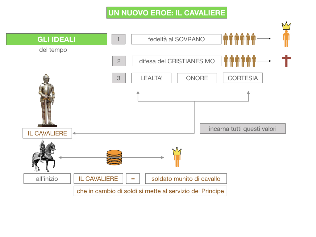 1. EPICA CAVALLERESCA_SIMULAZIONE.037