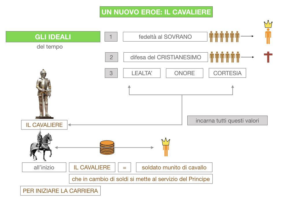 1. EPICA CAVALLERESCA_SIMULAZIONE.038