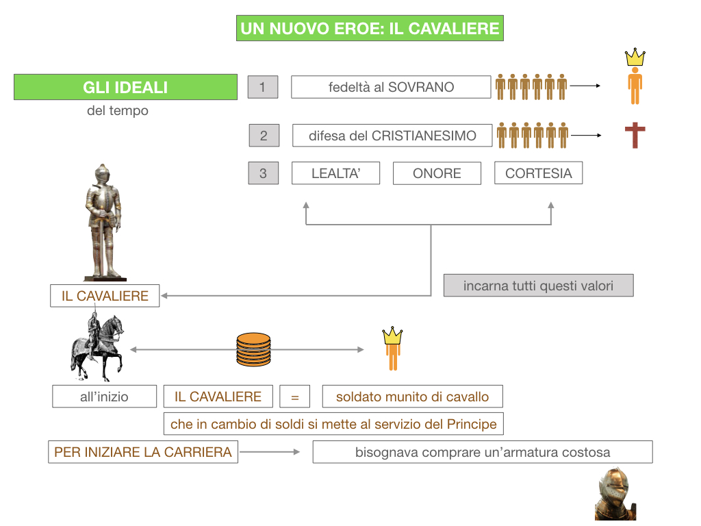 1. EPICA CAVALLERESCA_SIMULAZIONE.039
