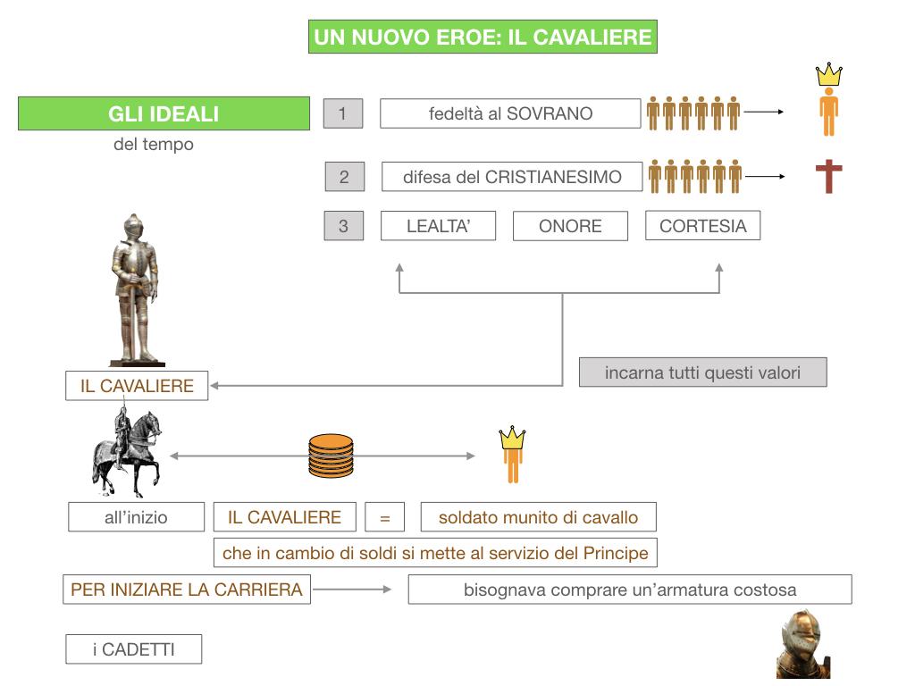 1. EPICA CAVALLERESCA_SIMULAZIONE.040