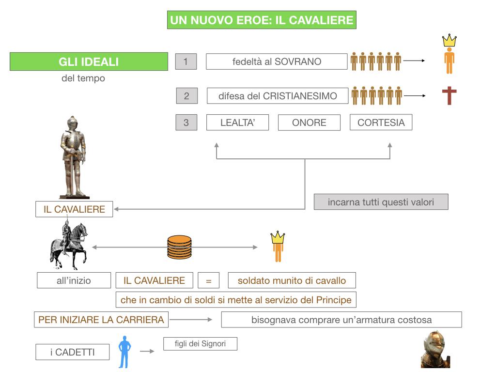 1. EPICA CAVALLERESCA_SIMULAZIONE.041