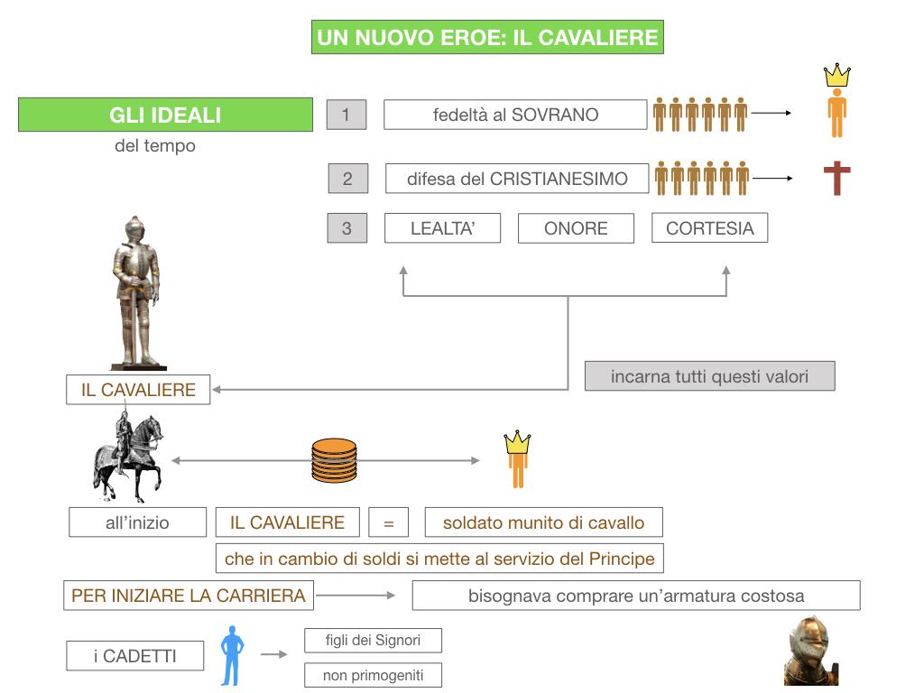 1. EPICA CAVALLERESCA_SIMULAZIONE.042