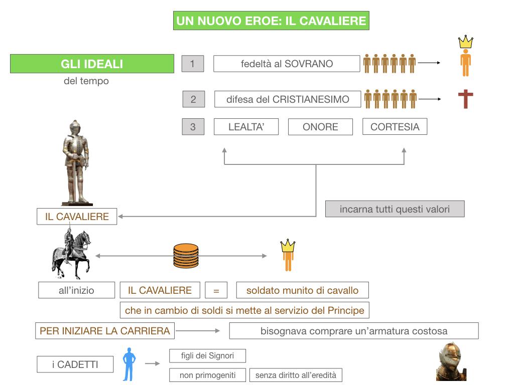 1. EPICA CAVALLERESCA_SIMULAZIONE.043