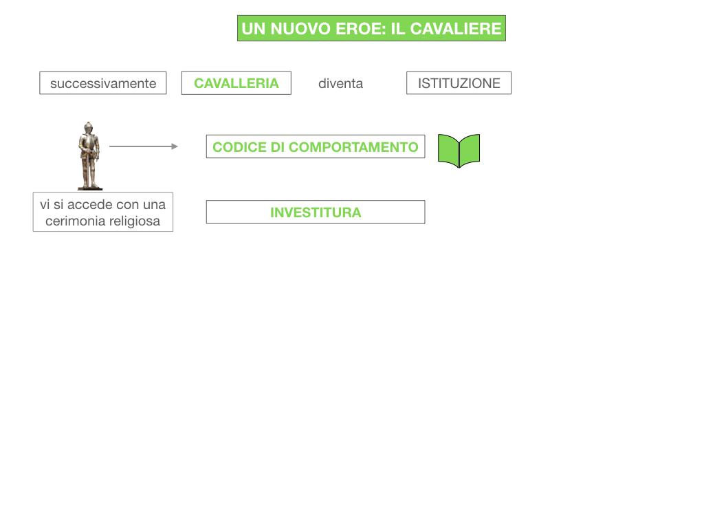 1. EPICA CAVALLERESCA_SIMULAZIONE.048
