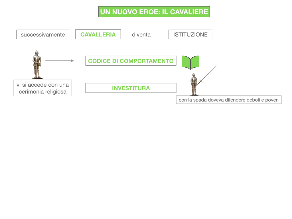 1. EPICA CAVALLERESCA_SIMULAZIONE.049