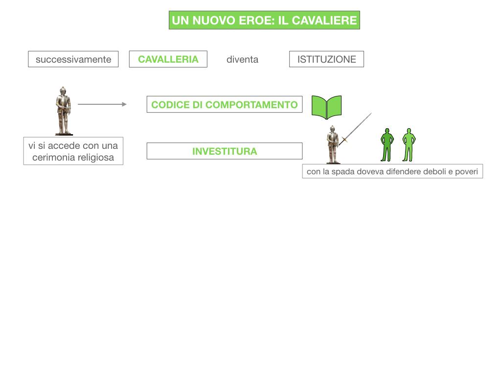 1. EPICA CAVALLERESCA_SIMULAZIONE.050