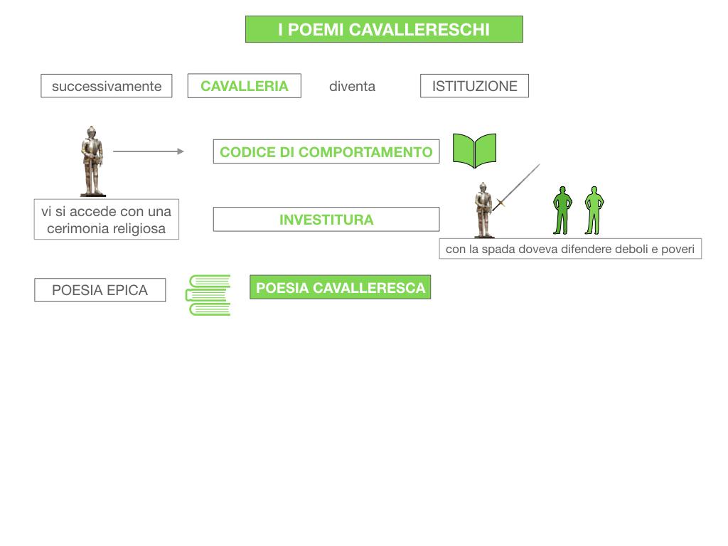 1. EPICA CAVALLERESCA_SIMULAZIONE.051