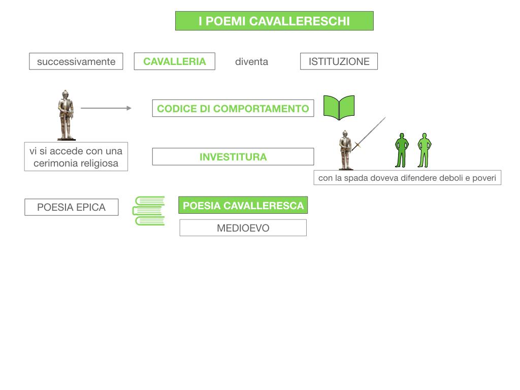 1. EPICA CAVALLERESCA_SIMULAZIONE.052