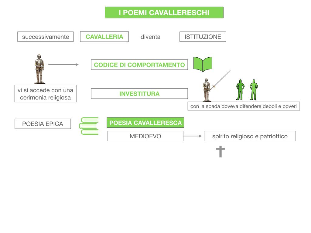 1. EPICA CAVALLERESCA_SIMULAZIONE.053