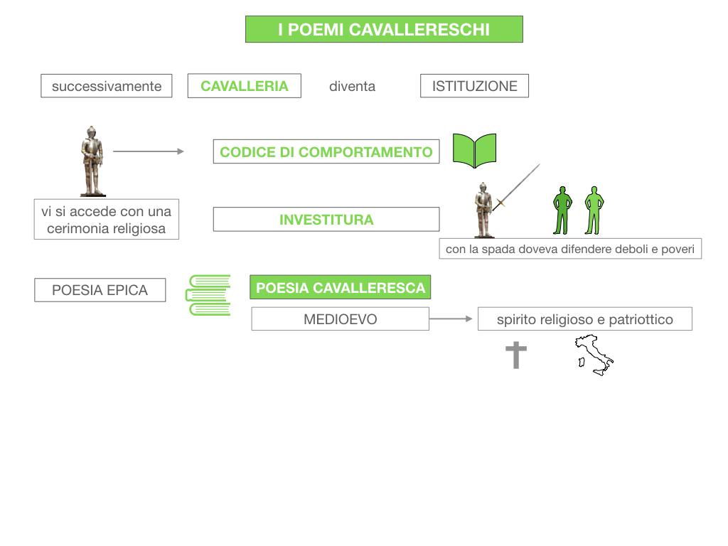 1. EPICA CAVALLERESCA_SIMULAZIONE.054