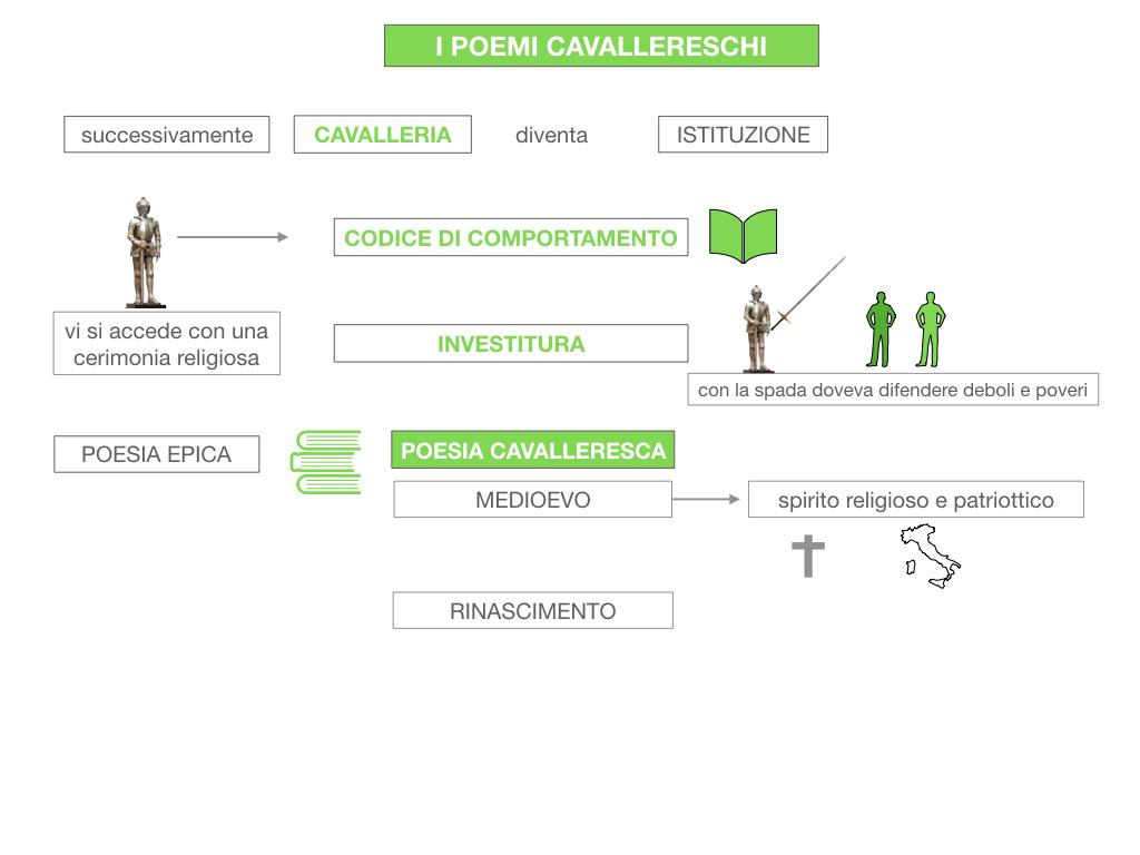 1. EPICA CAVALLERESCA_SIMULAZIONE.055