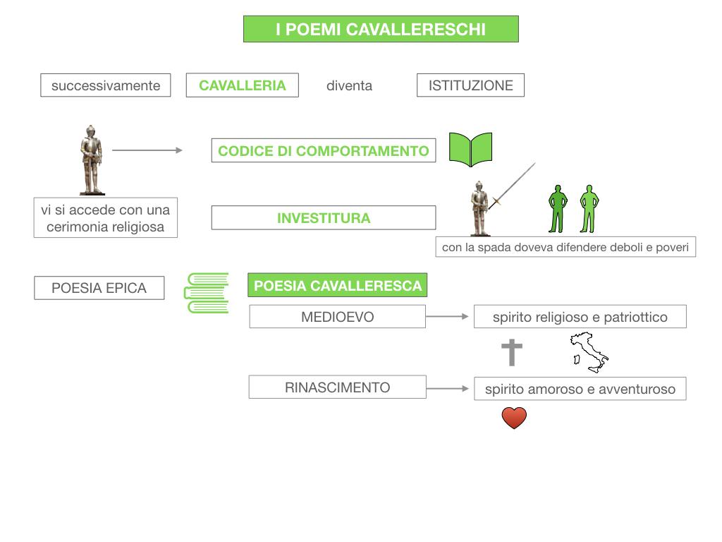 1. EPICA CAVALLERESCA_SIMULAZIONE.056