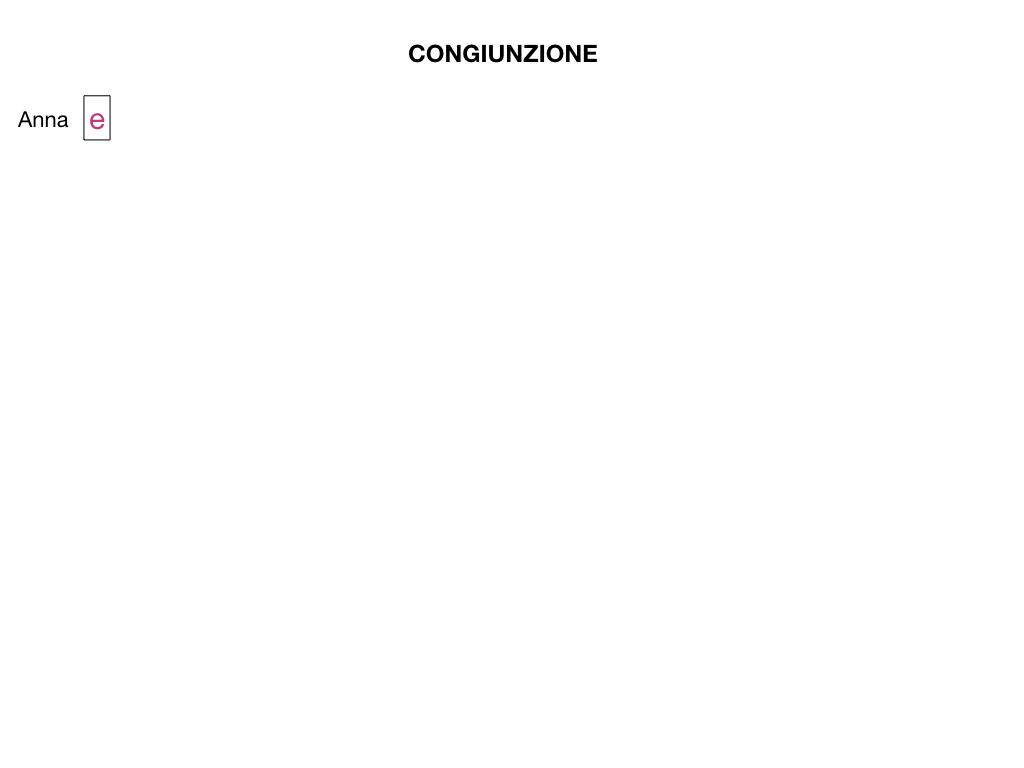 1. GRAMMATICA_CONGIUNZIONI_SIMULAZIONE.003