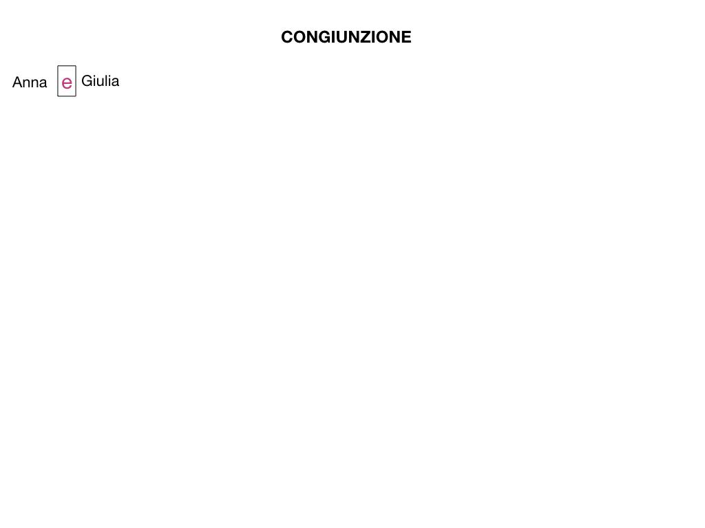 1. GRAMMATICA_CONGIUNZIONI_SIMULAZIONE.004
