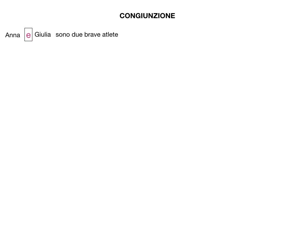 1. GRAMMATICA_CONGIUNZIONI_SIMULAZIONE.005
