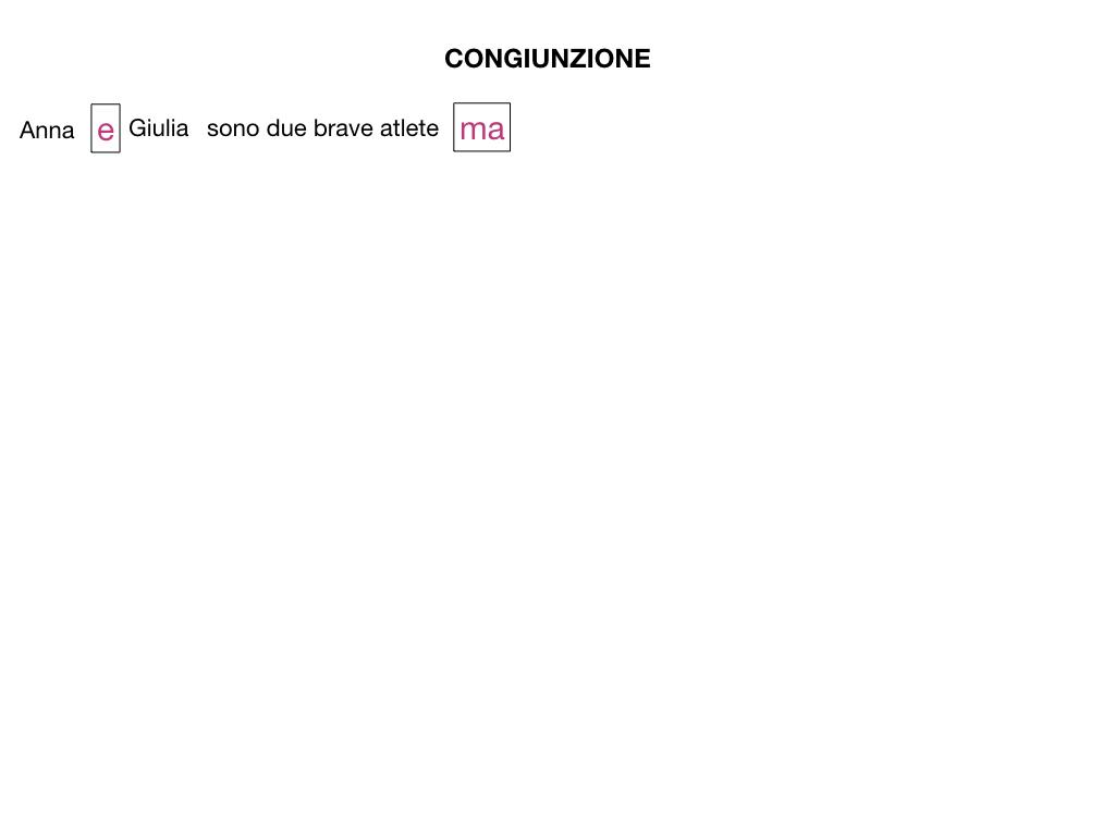 1. GRAMMATICA_CONGIUNZIONI_SIMULAZIONE.006