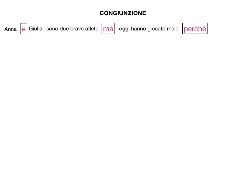 1. GRAMMATICA_CONGIUNZIONI_SIMULAZIONE.008
