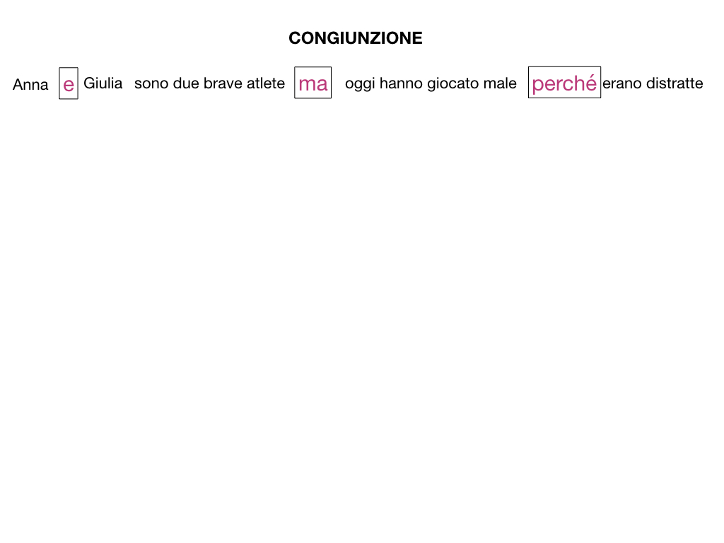 1. GRAMMATICA_CONGIUNZIONI_SIMULAZIONE.009