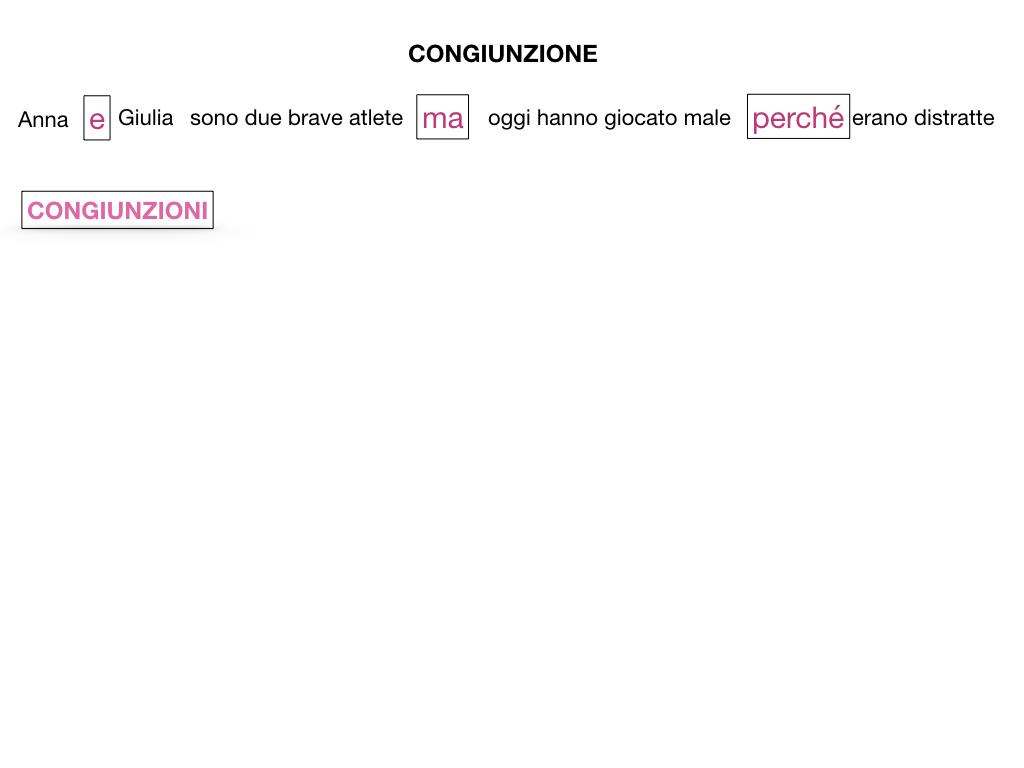 1. GRAMMATICA_CONGIUNZIONI_SIMULAZIONE.010