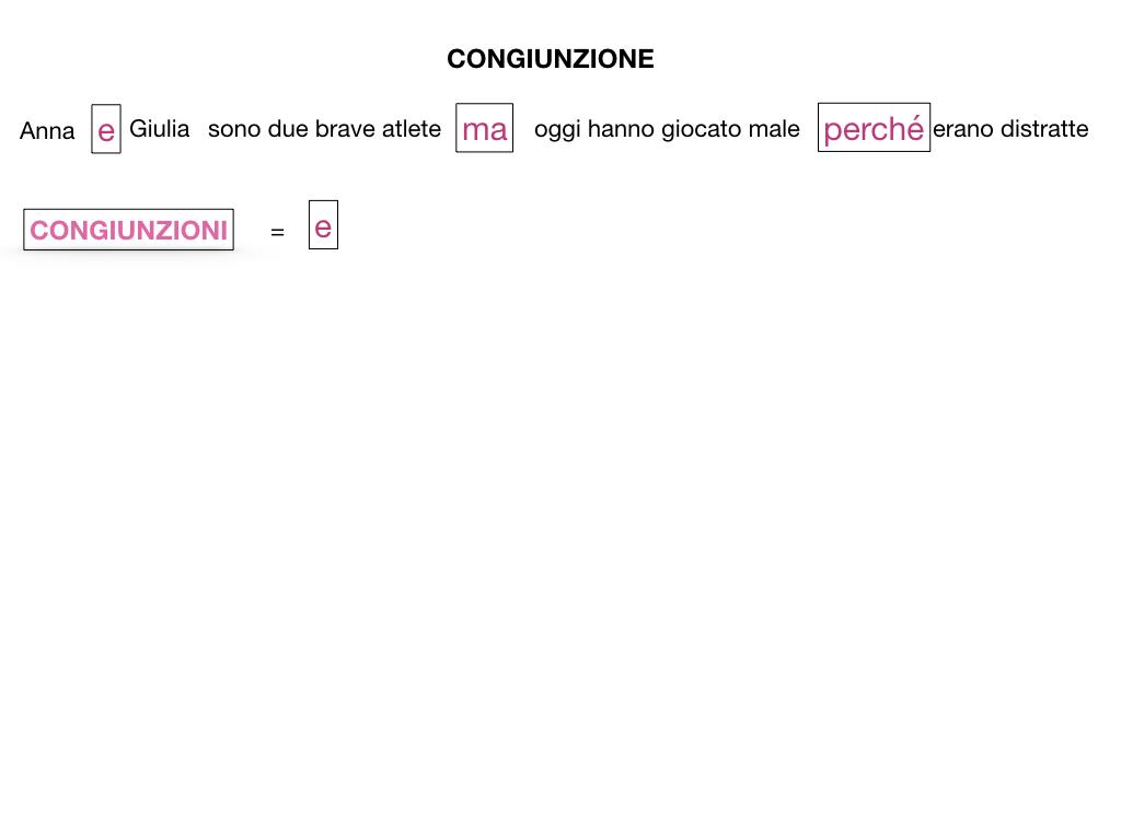 1. GRAMMATICA_CONGIUNZIONI_SIMULAZIONE.011