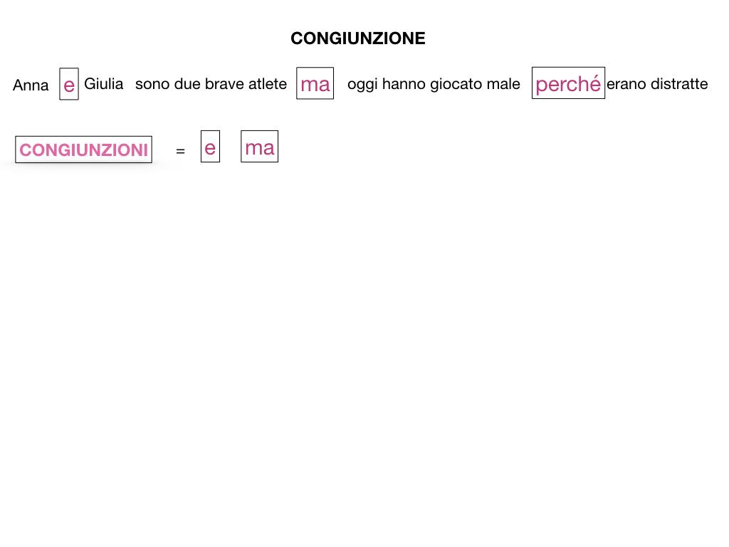 1. GRAMMATICA_CONGIUNZIONI_SIMULAZIONE.012