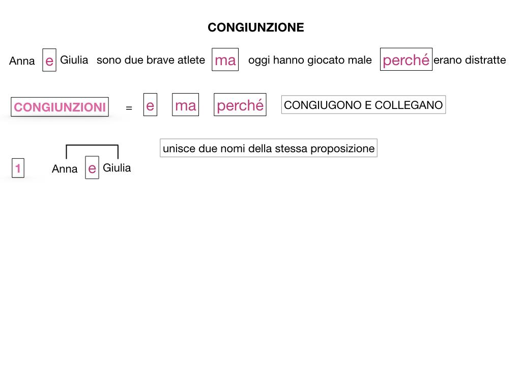 1. GRAMMATICA_CONGIUNZIONI_SIMULAZIONE.016