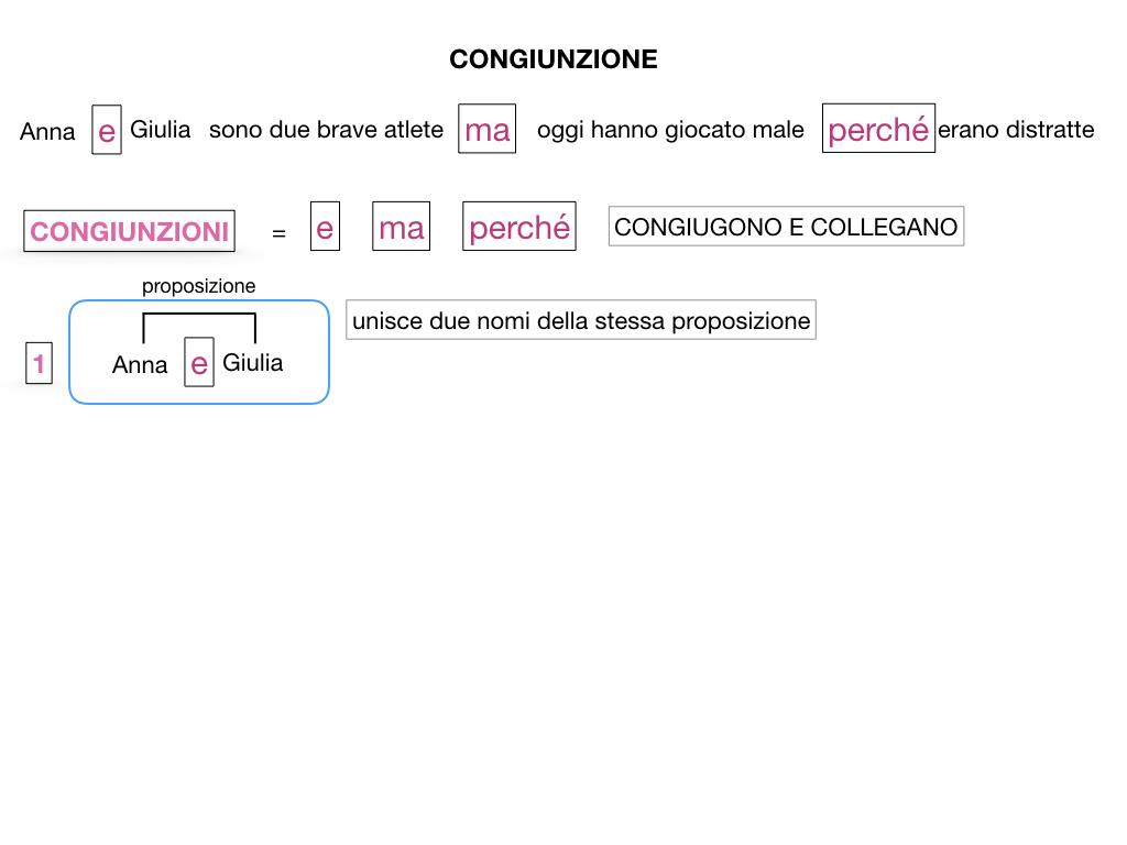 1. GRAMMATICA_CONGIUNZIONI_SIMULAZIONE.017