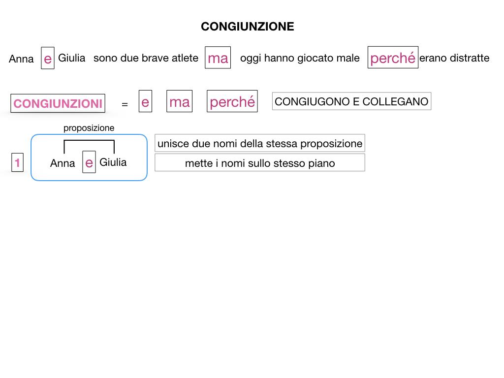 1. GRAMMATICA_CONGIUNZIONI_SIMULAZIONE.018