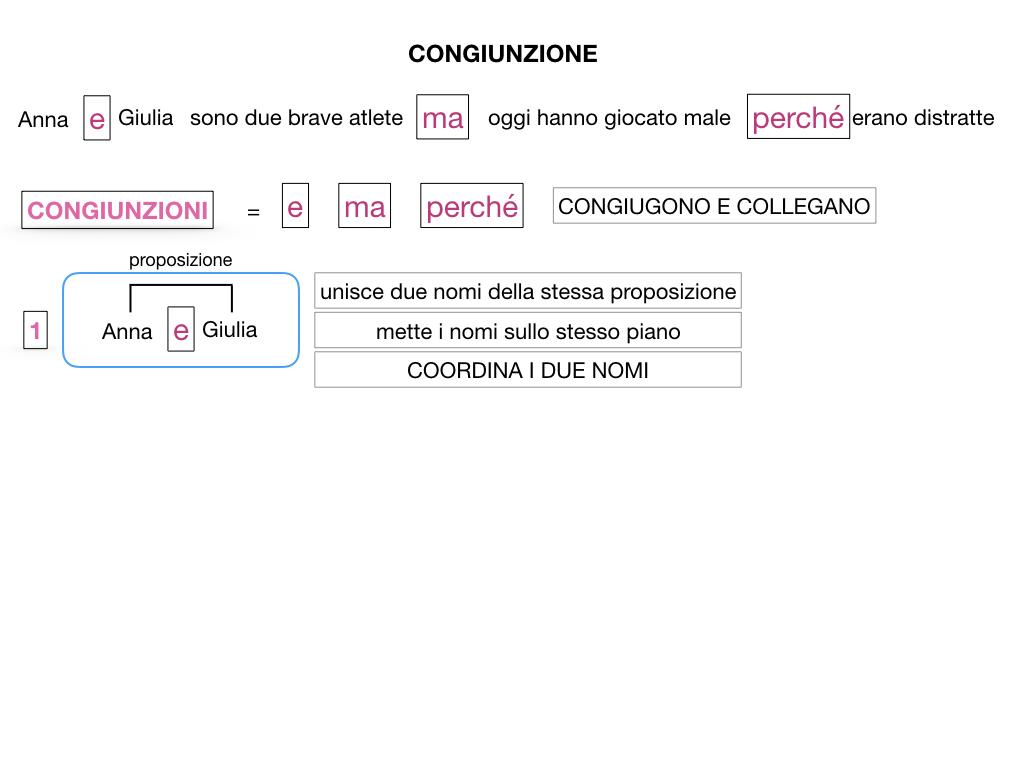 1. GRAMMATICA_CONGIUNZIONI_SIMULAZIONE.019