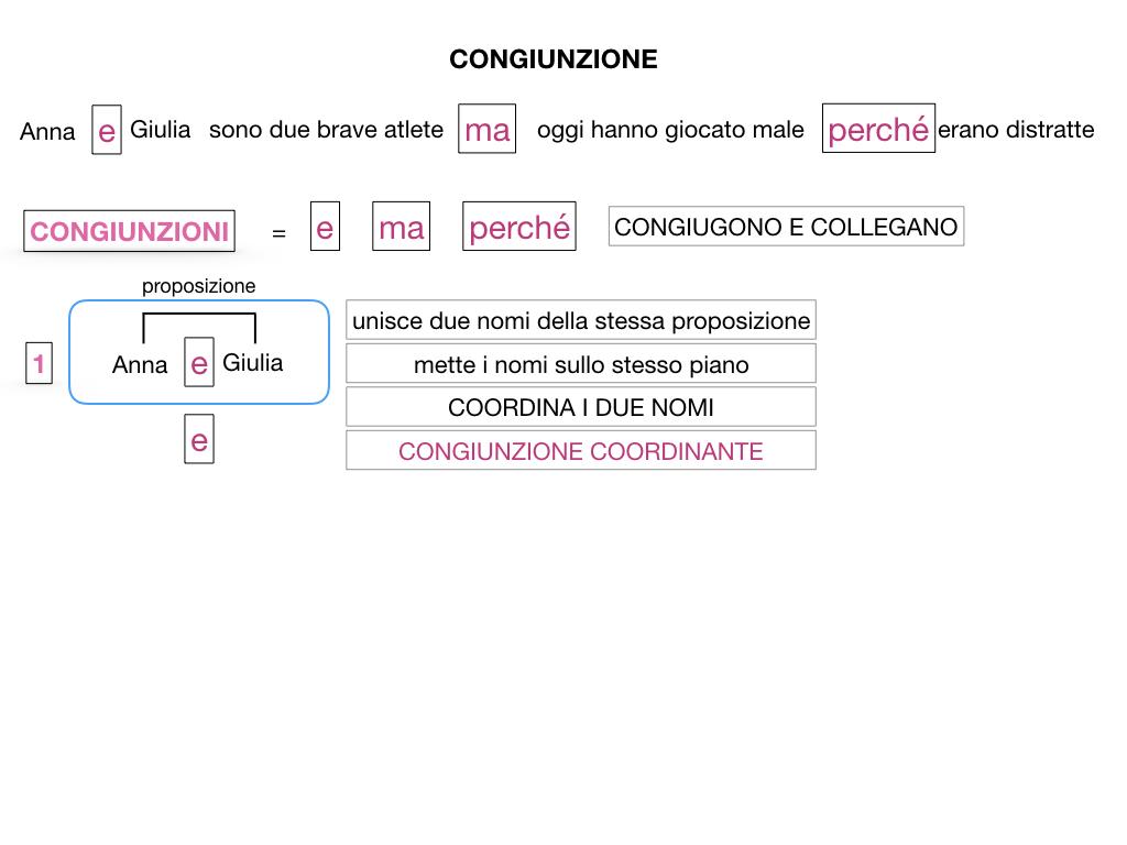 1. GRAMMATICA_CONGIUNZIONI_SIMULAZIONE.020