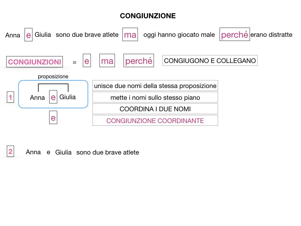 1. GRAMMATICA_CONGIUNZIONI_SIMULAZIONE.021